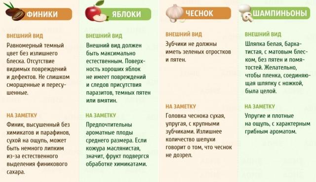 Выбираем фрукты и овощи: шпаргалка в картинках 5