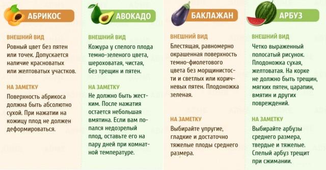 Выбираем фрукты и овощи: шпаргалка в картинках 1