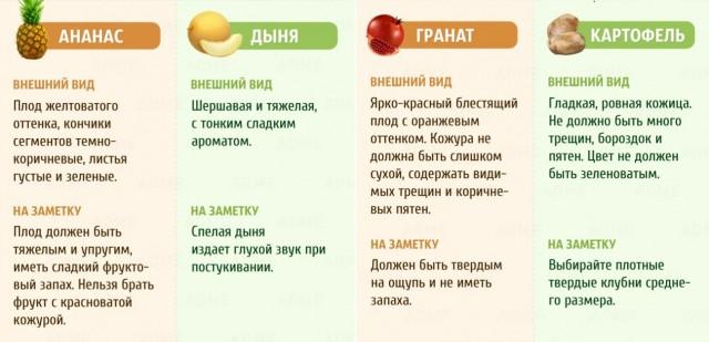Выбираем фрукты и овощи: шпаргалка в картинках 2