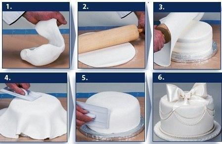 Фигурки для торта из мастики своими руками рецепты