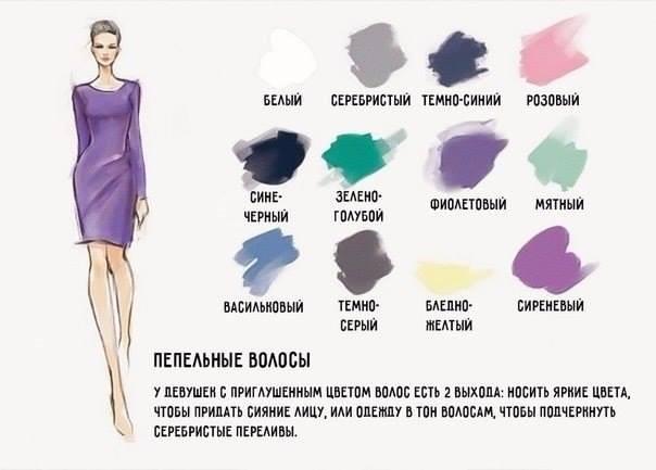 Шпаргалка для всех женщин! Идеальное сочетание цвета одежды и волос! 0