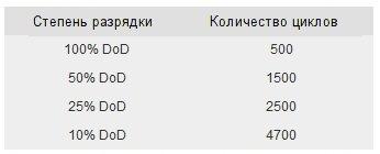 глория джинс таганрог