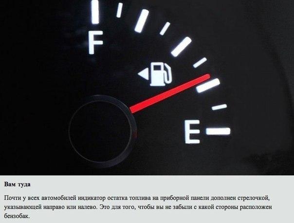 Определяем расположение бензобака