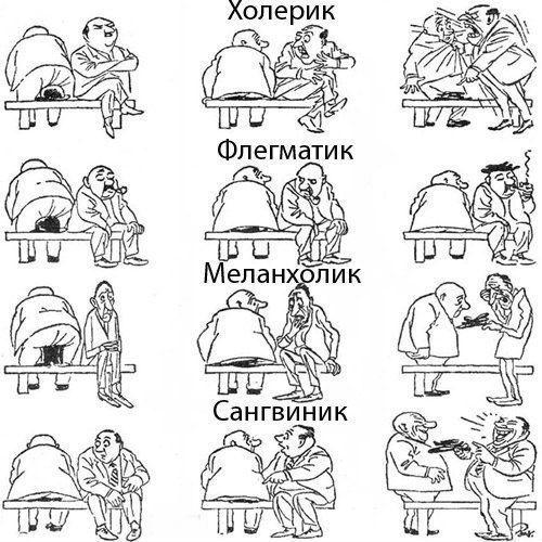 Как узнать тип личности