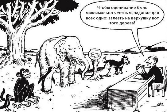 Вся суть системы образования в одной картинке.