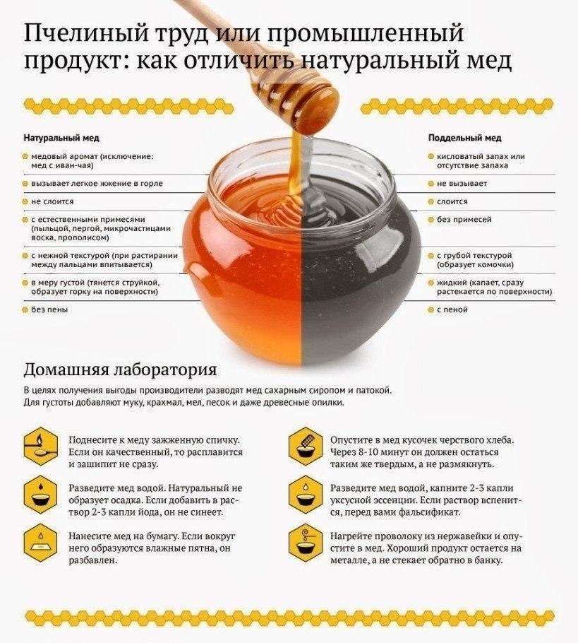 Как отличить натуральный мёд от поддельного.