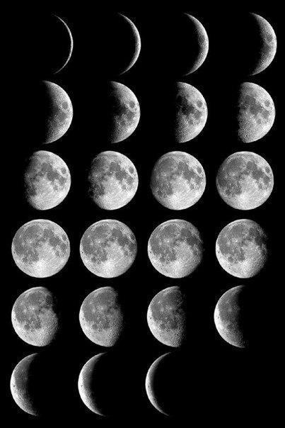 Как определить, растущая луна или убывающая