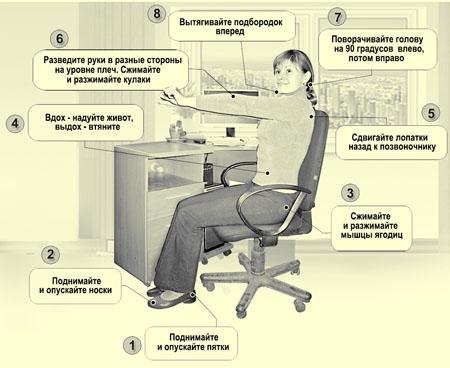 Как разминаться на рабочем месте?