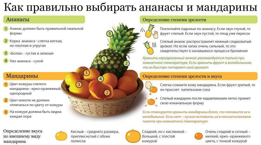 Как правильно выбрать ананасы и мандарины