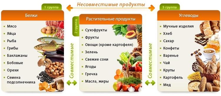 Кефир с огурцами для похудения рецепт отзывы