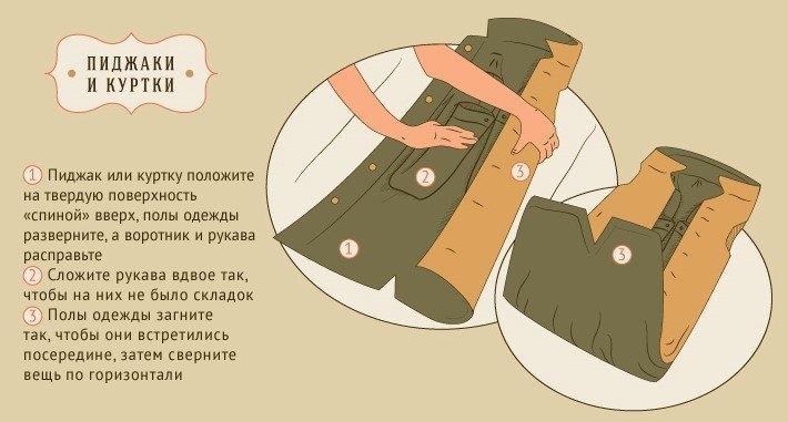 Как правильно упаковать костюм в чемодан