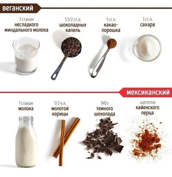 14 рецептов горячего шоколада для истинных гурманов