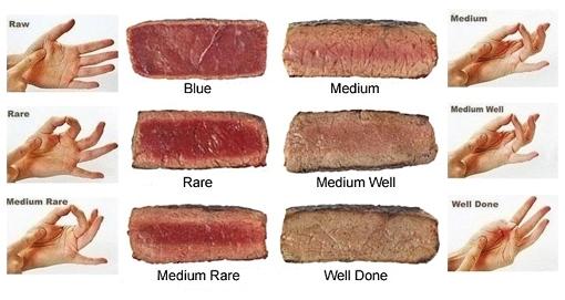 Как правильно жарить стейк? Степени готовности стейка. 0