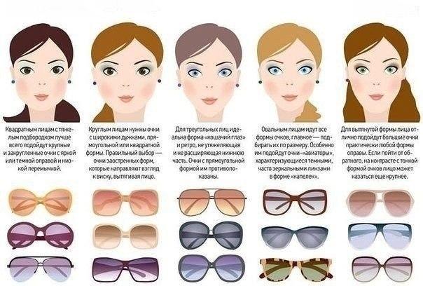 Как подобрать солнцезащитные очки 0