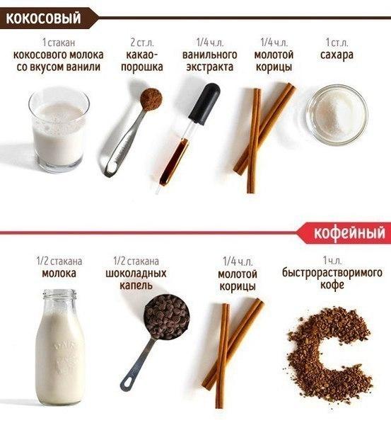 Картинки по запросу 14 Рецептов горячего шоколада для истинных гурманов
