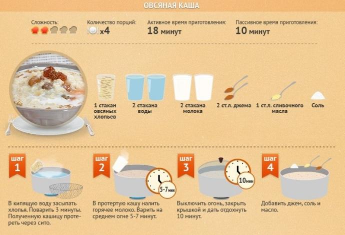 Перловая каша рецепт на воде пропорции