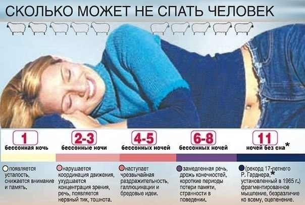 skolko-dlilsya-seks-marafon-kniga-rekordov