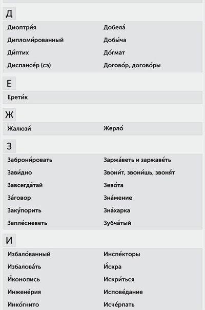 Как ставить ударение правильно и говорить действительно по-русски 1