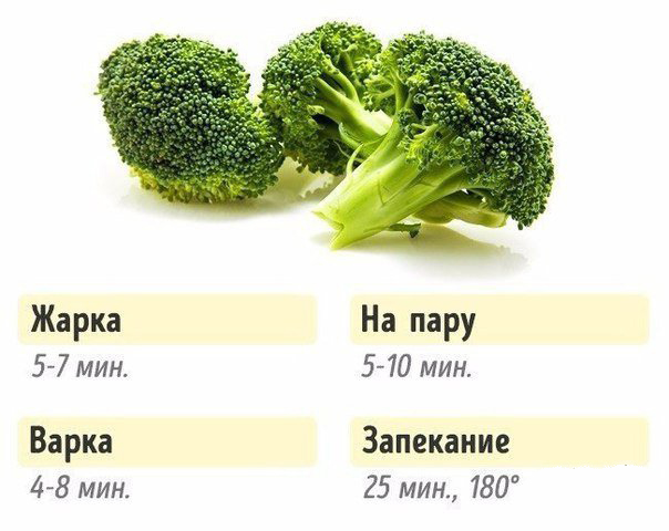 Как готовить овощи правильно и вкусно 2