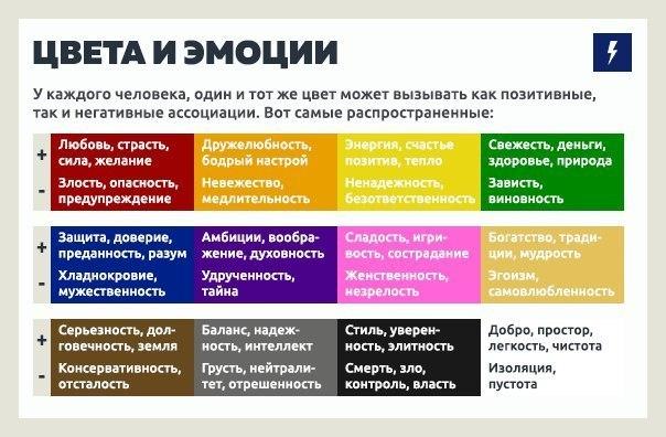 удачные цвета в рекламе фотоуслуг квартал европа