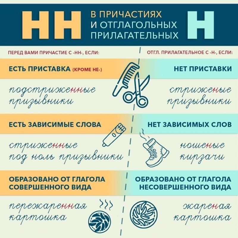 Правила русского языка, которые запомнить легче, чем казалось 2