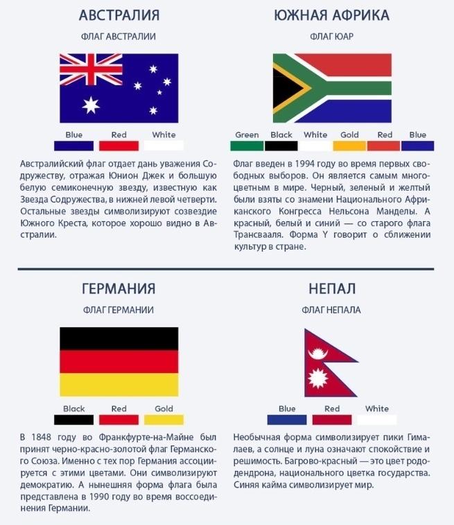Как разобраться в флагах и их значении 4