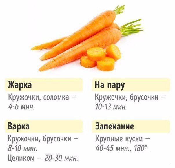Как готовить овощи правильно и вкусно 0