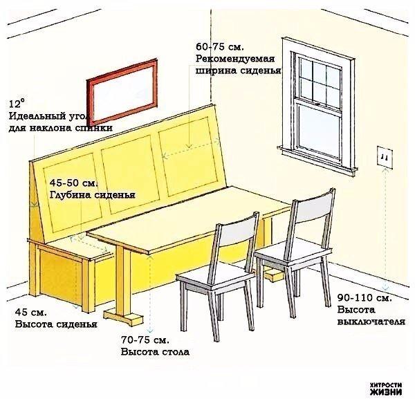 Полезные советы при планировке кухни 3