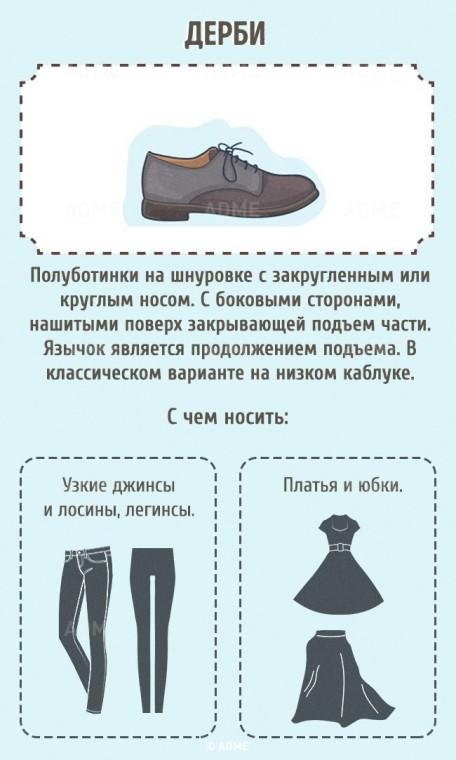 Путеводитель по женской обуви: называем правильно 3
