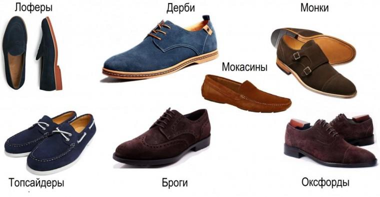 Путеводитель по мужской обуви: называем правильно 2