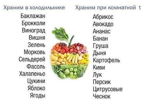 Храним овощи правильно 0