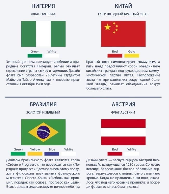 Как разобраться в флагах и их значении 2