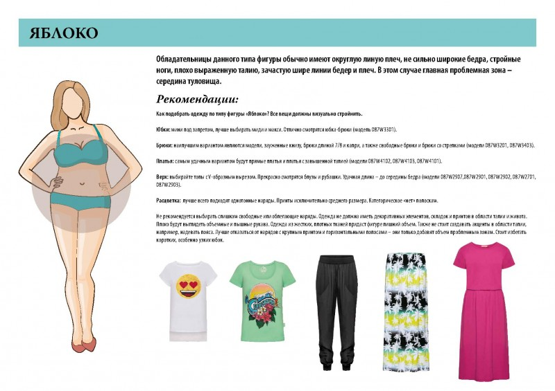 Как подобрать платье под особенности фигуры 4