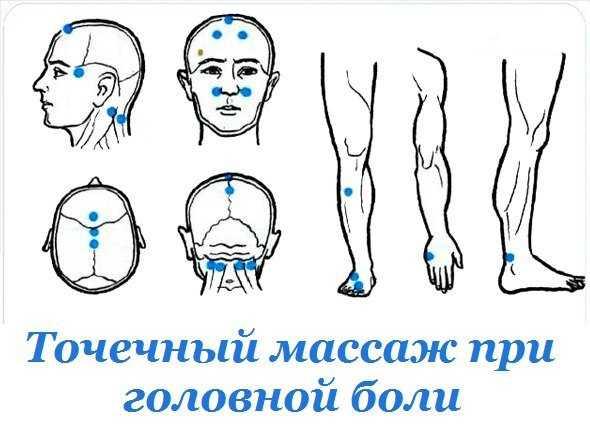 Точечный массаж при головной боли 0