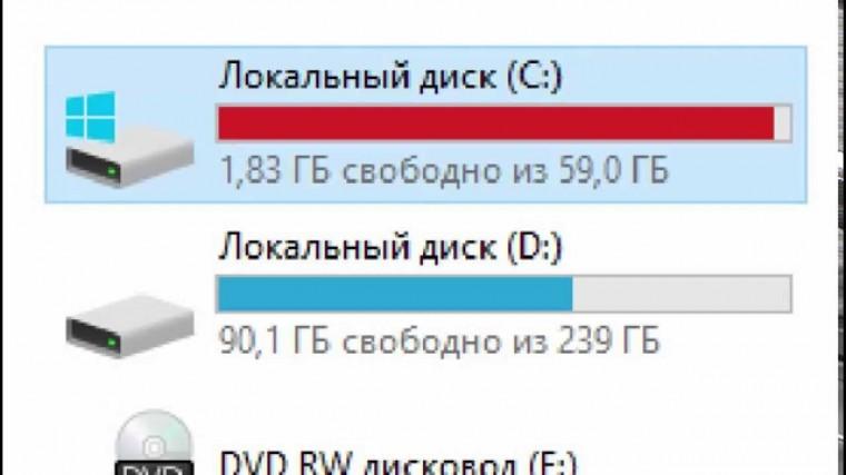 Как проверить компьютер на вирусы, которые забивают рабочий диск и крадут место 0