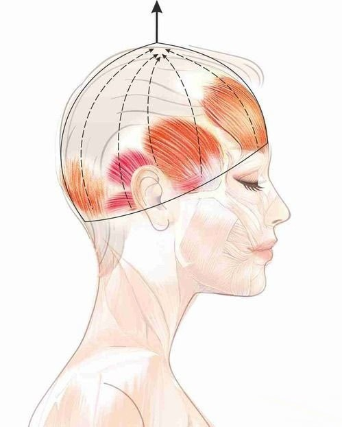 """Упражнение """"Шлем"""": эффективная подтяжка лица без скальпеля 0"""