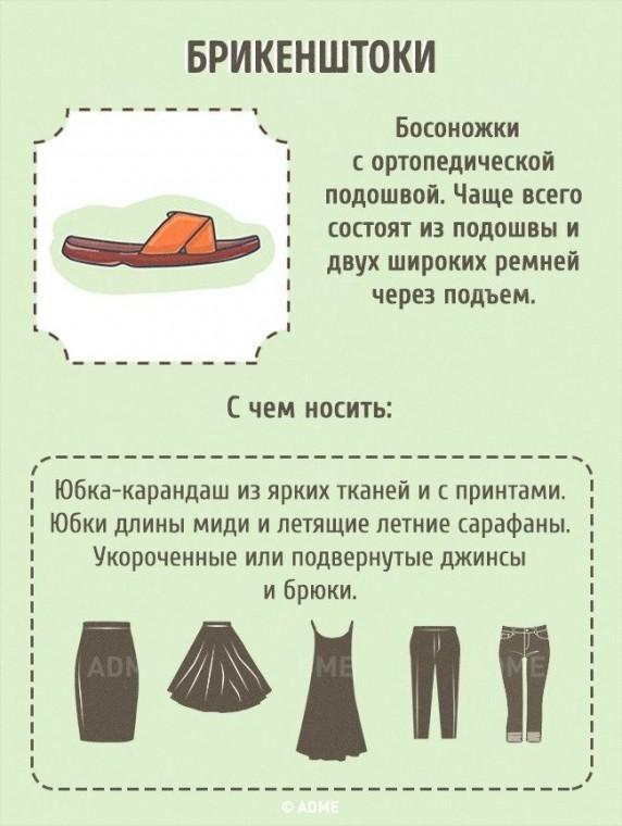 Путеводитель по женской обуви: называем правильно 7