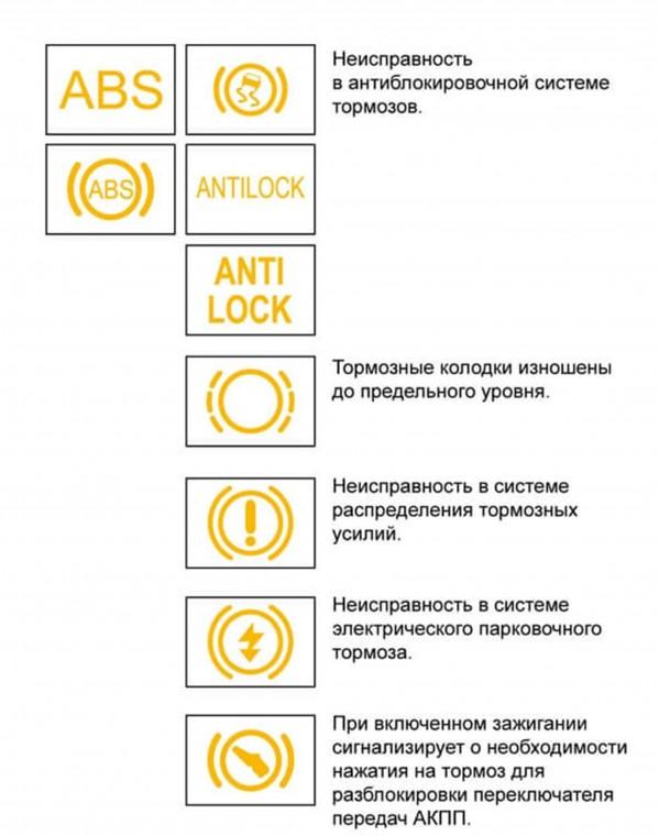 Что обозначают индикаторы на приборной панели автомобиля 2