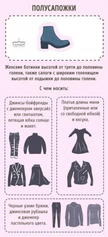 Путеводитель по женской обуви: называем правильно 2