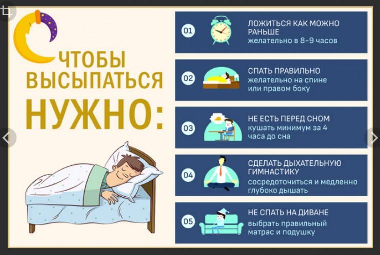Как спать, чтобы выспаться 0