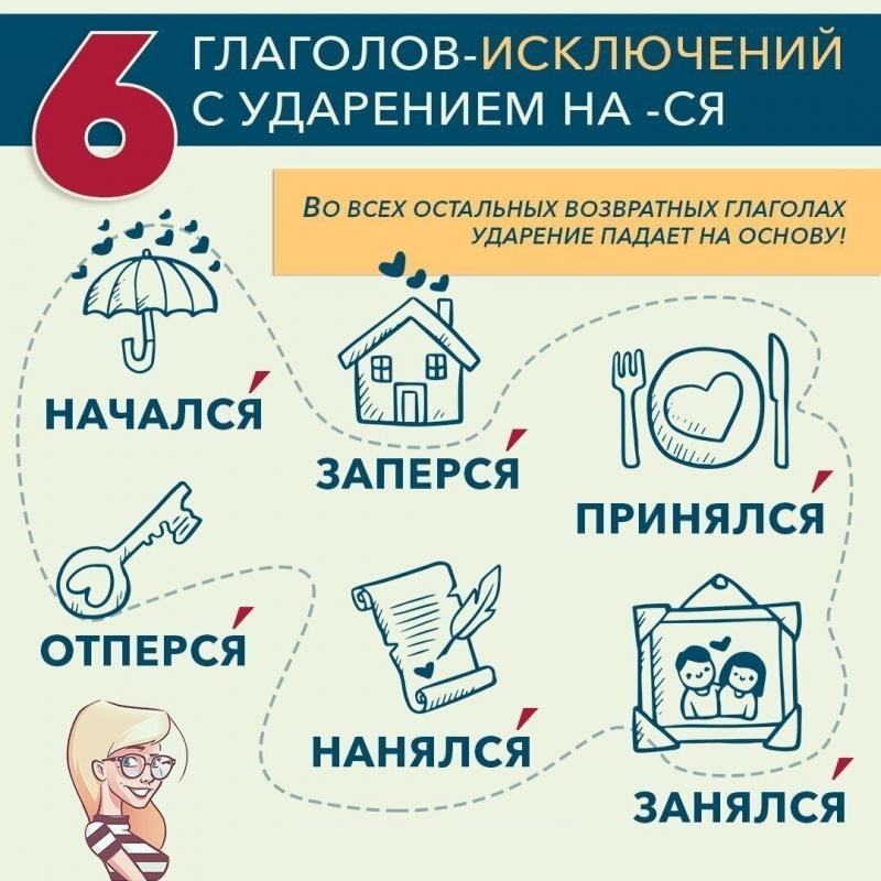 Правила русского языка, которые запомнить легче, чем казалось 1