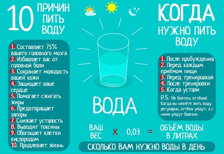 Сколько воды пить в день 3
