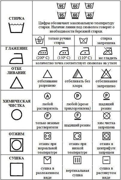 Расшифровка обозначений значков на ярлыках 4