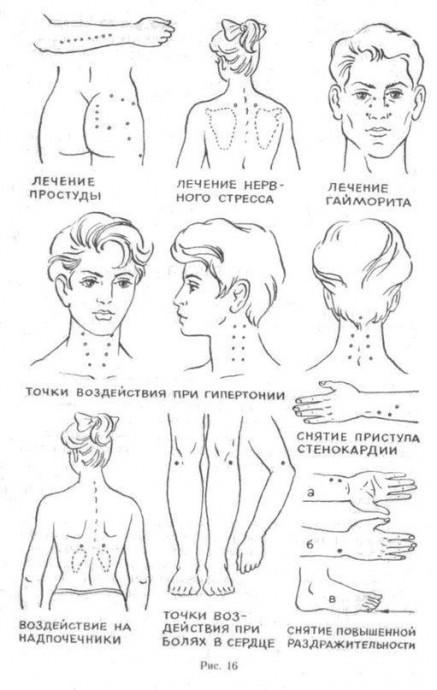 Точки для профилактического массажа, способные творить чудеса
