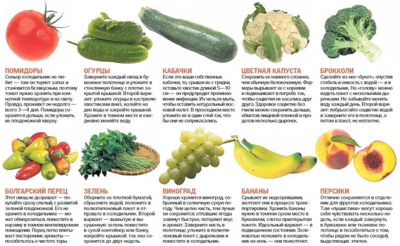 Храним овощи правильно 2