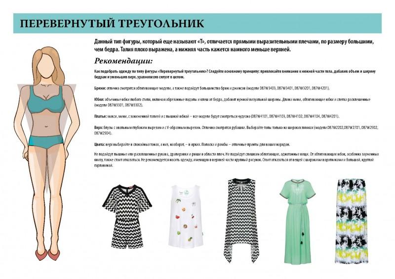 Как подобрать платье под особенности фигуры 3