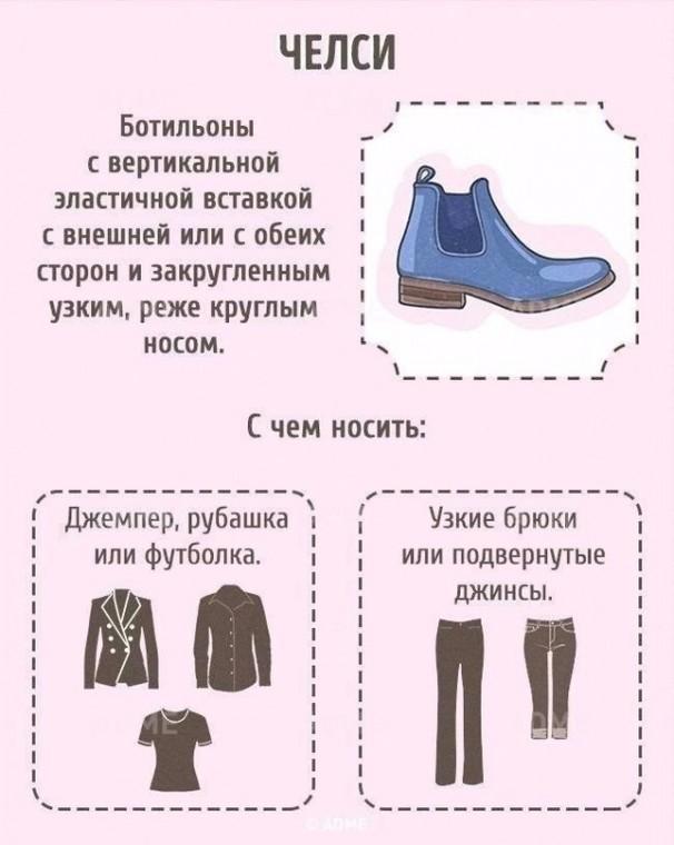 Путеводитель по женской обуви: называем правильно 9