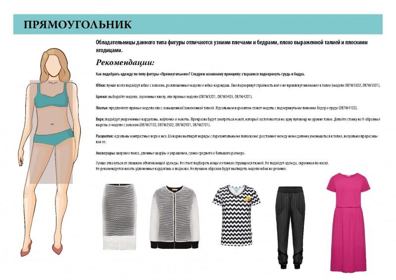 Как подобрать платье под особенности фигуры 2