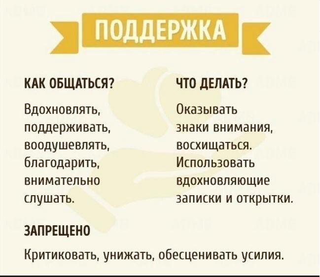 Как пользоваться пятью языками любви по Гери Чепмену 4