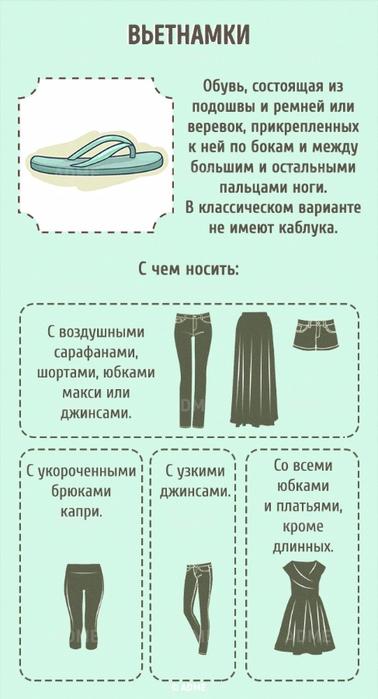 Путеводитель по женской обуви: называем правильно 10